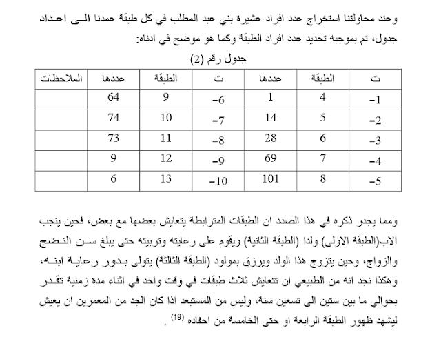 عدد افراد عشيرة بني عبد المطلب في كل طبقة مع عدد افراد الطبقة