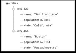 Пример Realtime Database