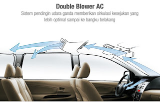 new avanza type e double blower