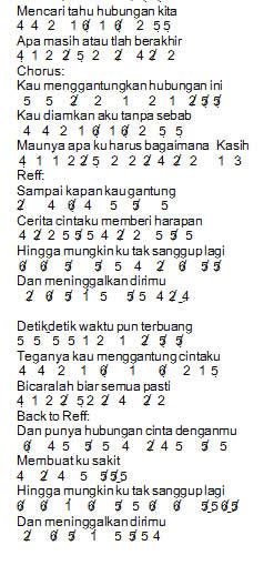 Not Angka Pianika Lagu Melly Goeslaw Gantung