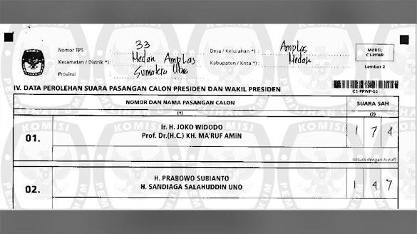 Waduh! Situng KPU Disusupi C1 Palsu, Suara Jokowi di Medan Naik