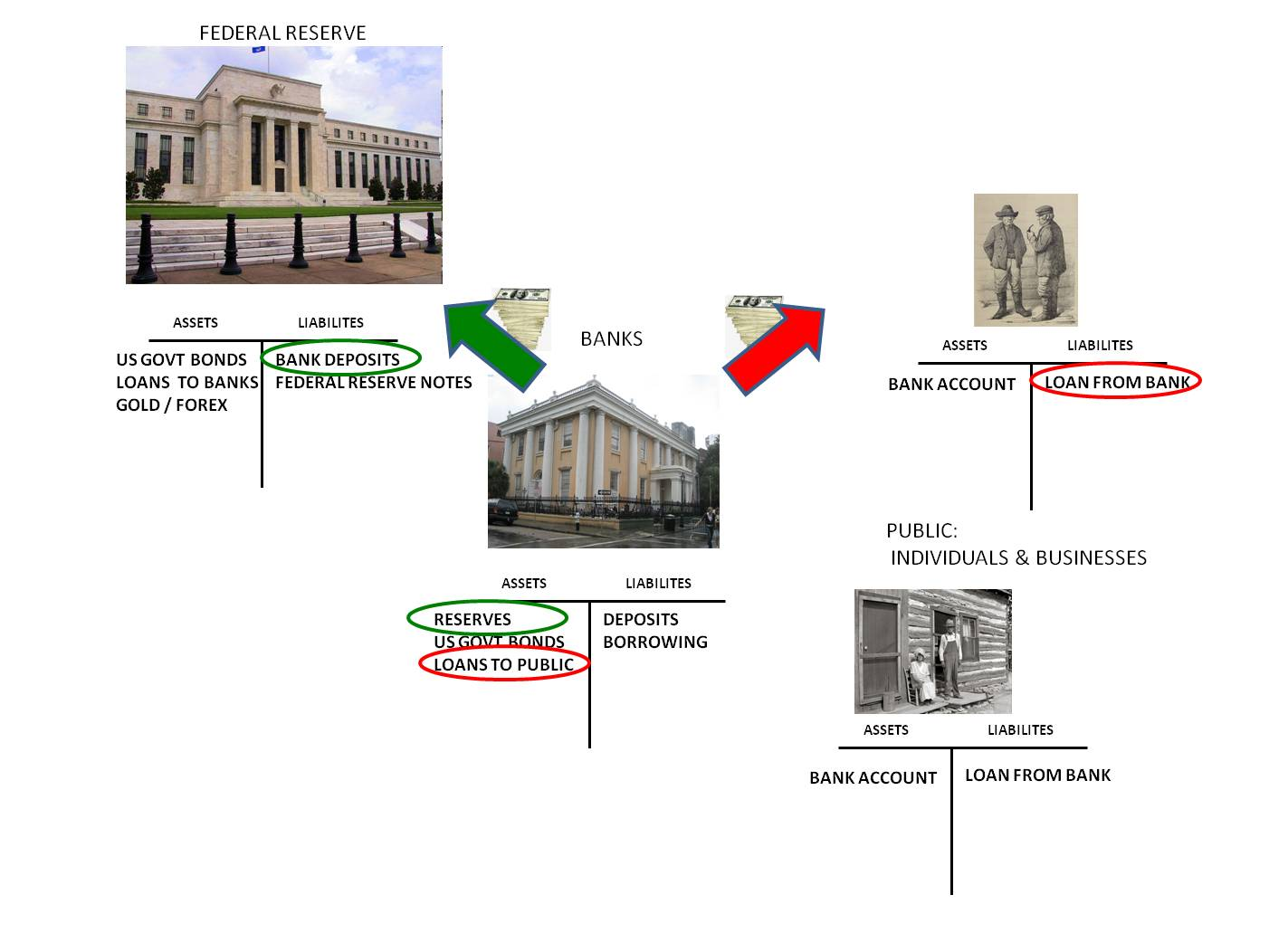 what is the banking system