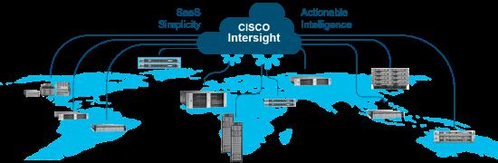 Artificial Intelligence, Cisco Hyperflex, Cisco UCS, Cisco Intersight, Machine Learning, API