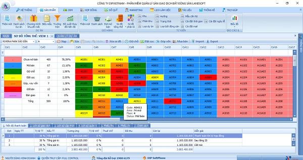 Phần mềm bất động sản quản lý sản phẩm theo sơ đồ phân lô Bất động sản Phát Đạt