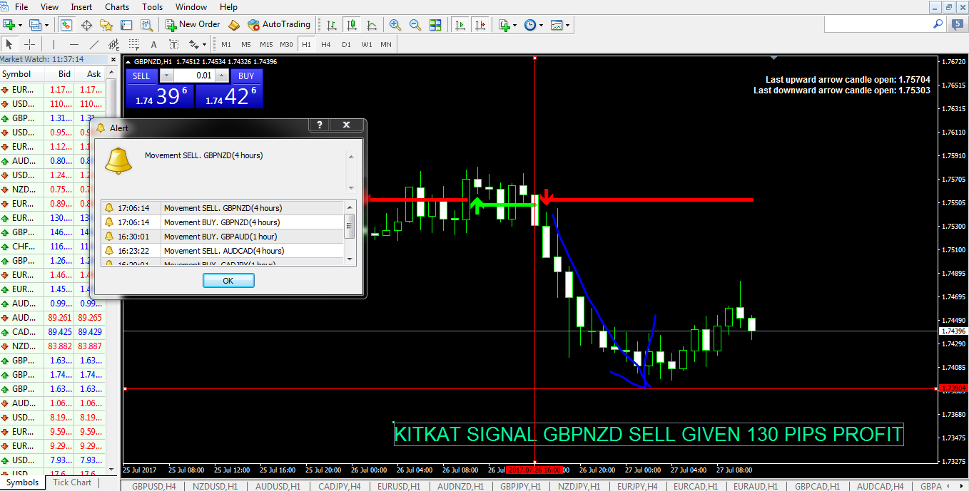 Free forex signals pips