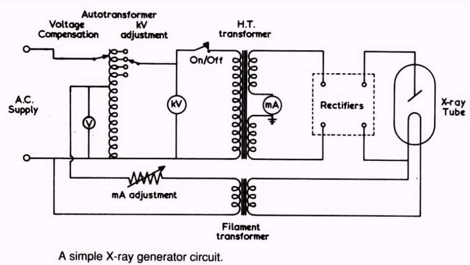 x ray tube circuit diagram wire management \u0026 wiring diagram Components of X-ray Machine