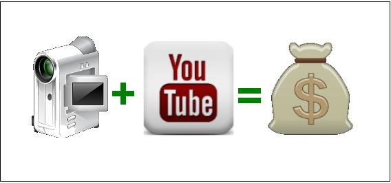 Faire des vidéos sur YouTube