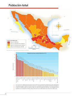 Apoyo Primaria Atlas de México 4to Grado Bloque II Lección 5 Población total por sexo y edad