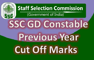 SSC GD Constable Previous Year Cut Off