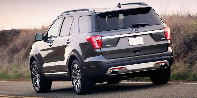 Giá xe ô tô Ford Explorer 2018