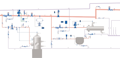 steam system schematic showing area of steam utilization