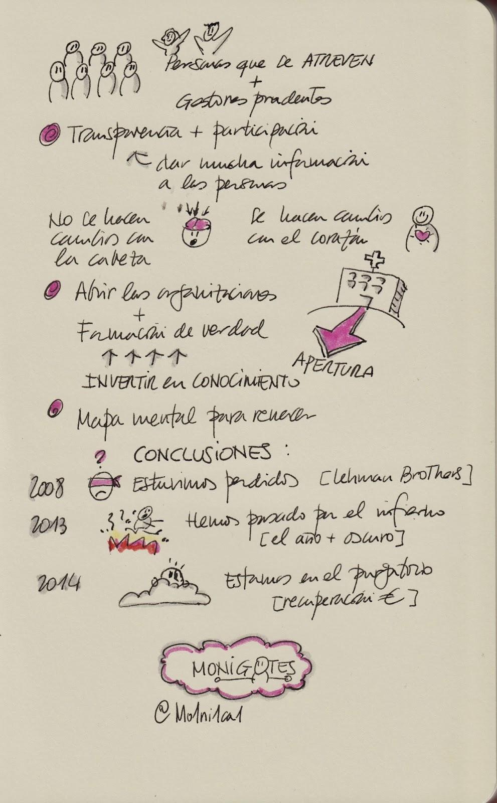 sketchnote Guillermo Dorronsoro Crisis 2