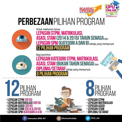 pilihan program upu online