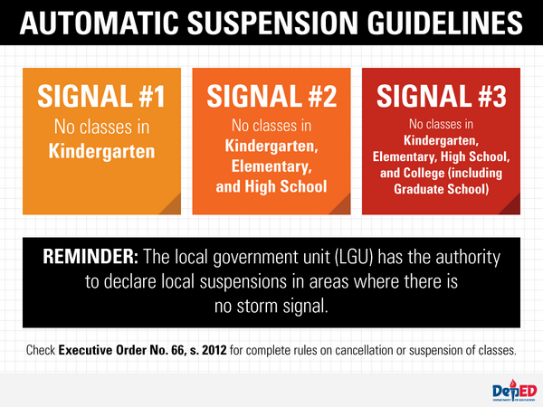 automatic suspension guidelines