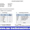 Analisis Alokasi Waktu Bahasa inggris Kelas 7 kurikulum 2013  Revisi 2017