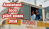 Download Admit card of RRB ALP and technician 01/2018