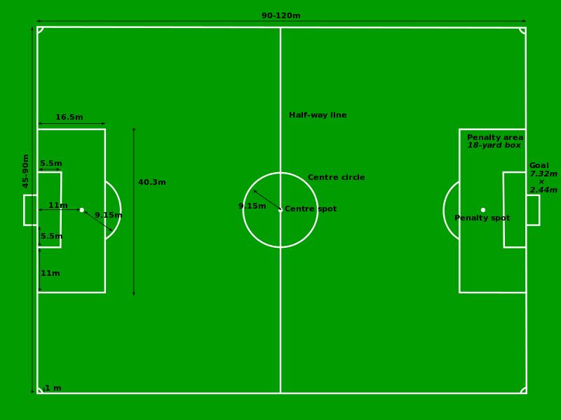 Gambar Dan Ukuran Lapangan Sepak Bola Nasional Internasional