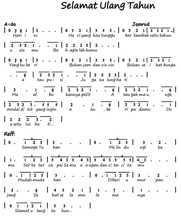 Not Angka Pianika Lagu Selamat Ulang Tahun - Jamrud