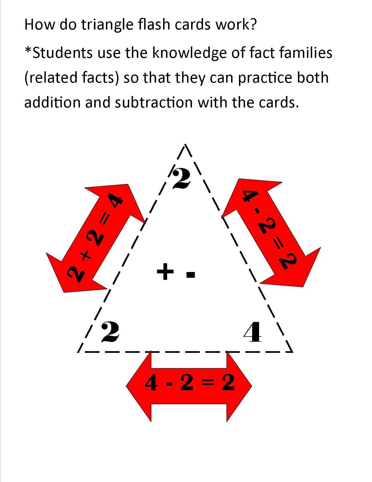 Math Facts Clipart