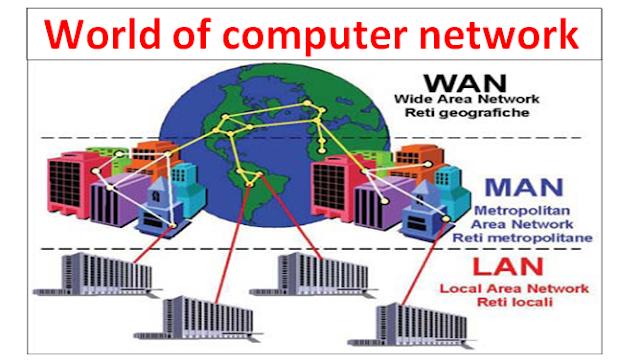 कंप्यूटर नेटवर्क की दुनिया - World of computer network