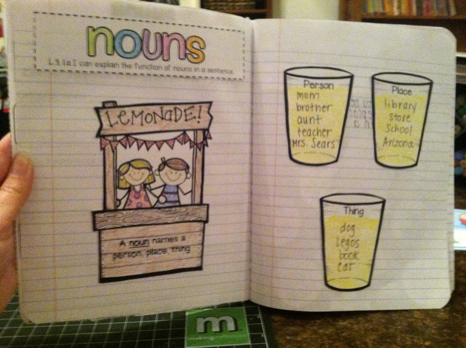 Diary Of A Not So Wimpy Teacher Reading And Writing Workshop