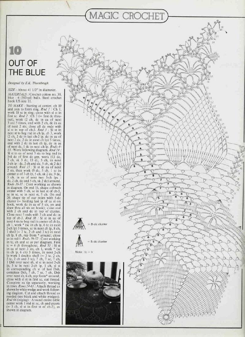 Toalha de Mesa de Crochê Com Gráfico