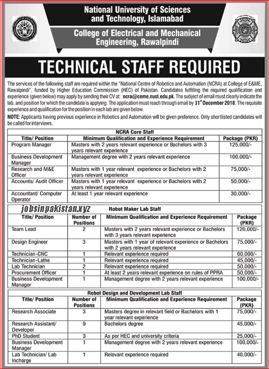 National University of Sciences and Technology Jobs December