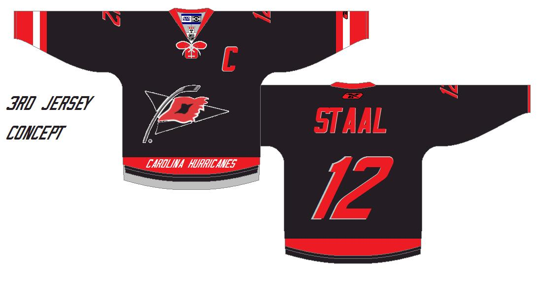 Friday: Moving On To July Monthly Vote - HockeyJerseyConcepts