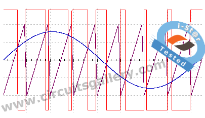 Pulse Width Modulation (PWM) generator circuit using 741 op