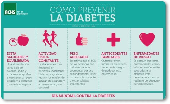 Diabetes Mellitus - Volver a Sentirte to Wapa