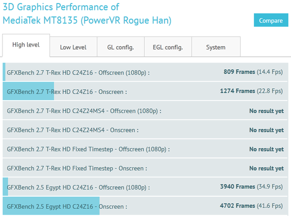 MediaTek outs its Second octa-core MTK6595, Cortex-A17