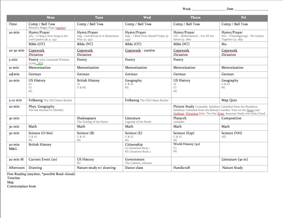 how i organize my weekly schedule sabbath mood homeschool
