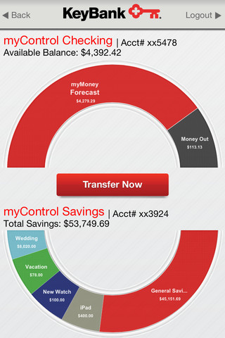 KeyBank myControl Banking