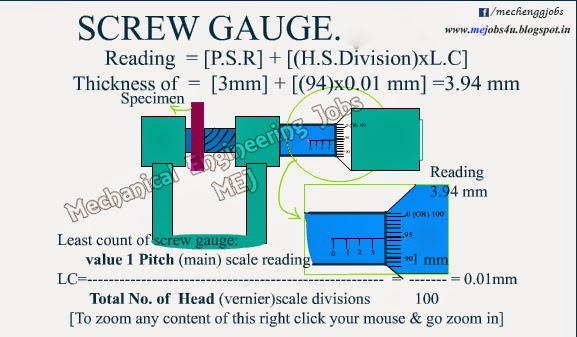 Piping Layout Engineer Interview Engine Schematic - Trusted Wiring ...