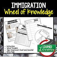 Immigration, American History Activity, American History Interactive Notebook, American History Wheel of Knowledge