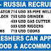 ESSAR PROJECTS - RECRUITMENT TO RUSSIA (SIBERIA) | APPLY NOW