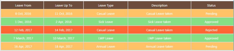 SAP UI5 Table row color change based on status | SAP Online