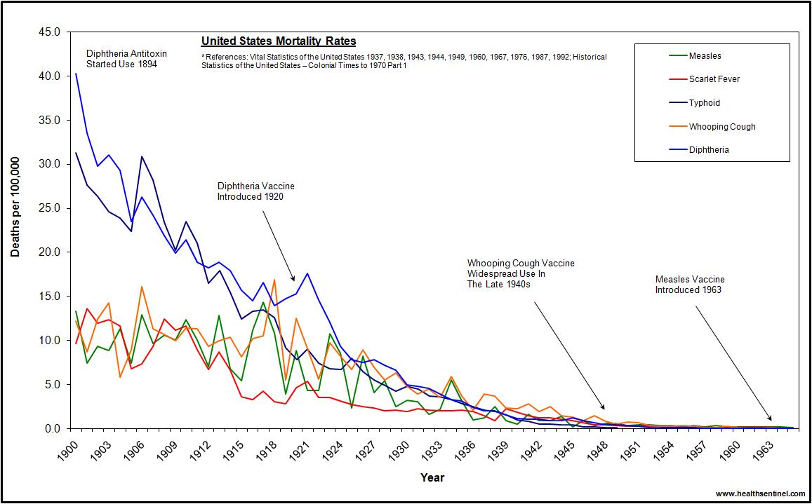 Real Effect Vaccine Resource Page