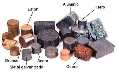 Ejemplo de materiales conductores de la electricidad