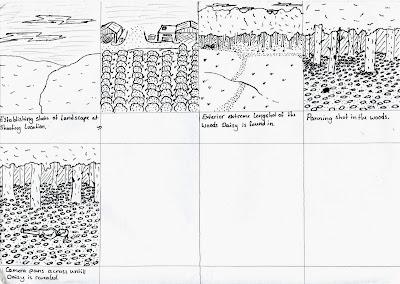 AS Media Studies: Start of Storyboard