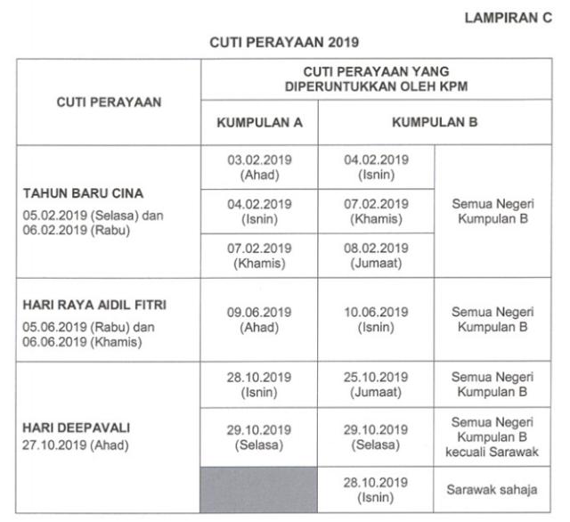 Jadual Waktu Cuti Perayaan Sekolah Tahun 2019 Bagi Negeri Johor