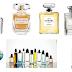 Cara Membedakan Parfum Asli Dengan Parfum Palsu