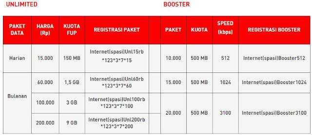 harga paket internet unlimited smartfren terbaru