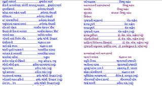 http://pustakalay.com/sahitya.htm