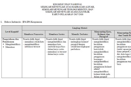 Kisi-kisi UN SMA/MA 2018 PDF
