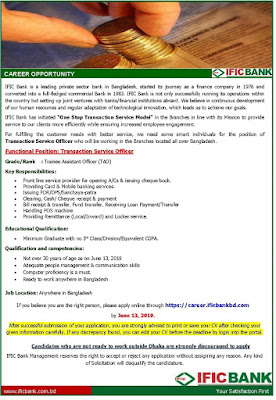 Job Circular 2019-IFIC Bank Limited Screenshot