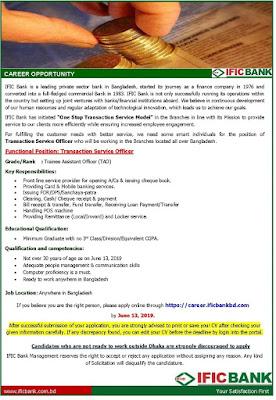 Job Circular 2019-IFIC Bank Limited Screenshot