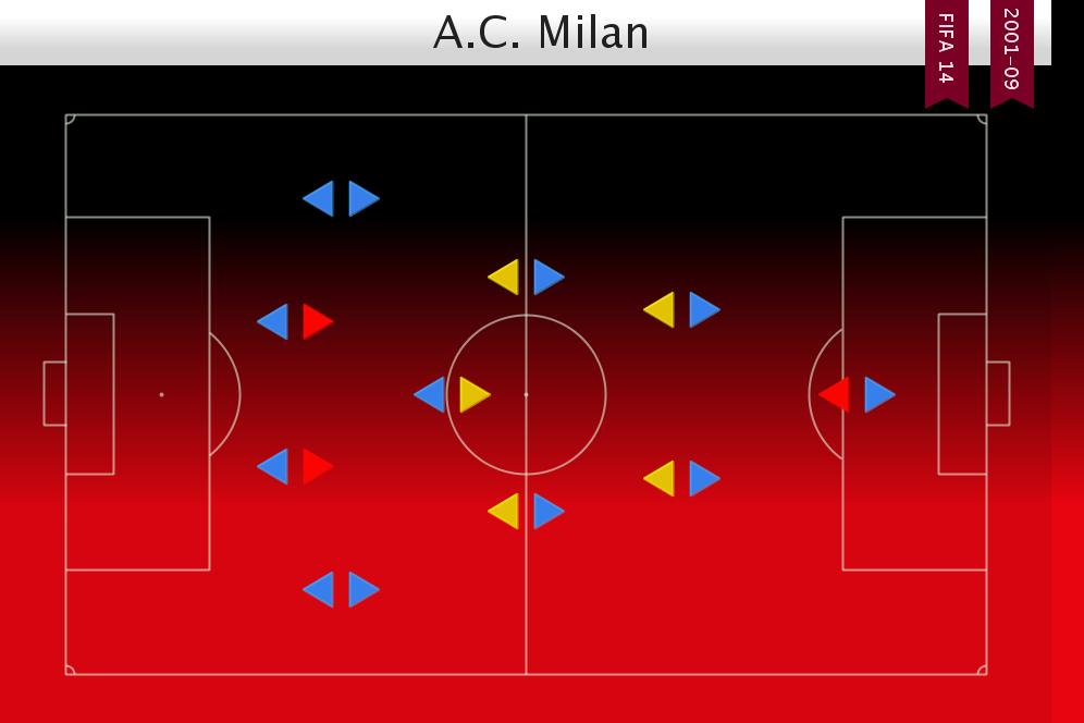 Albero Di Natale Milan.L Albero Di Natale Di Ancelotti Fifa Reloaded