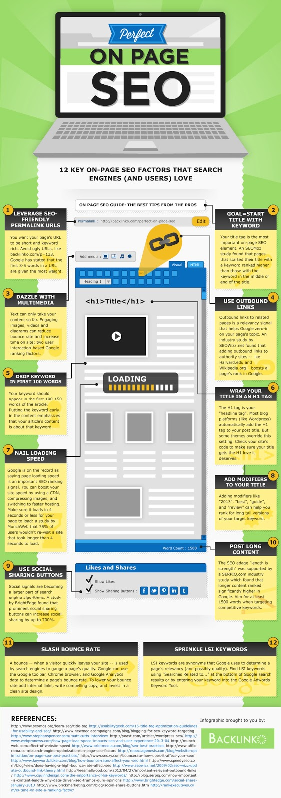 Infographie: SEO on-page