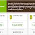 Ucom-ը աճուրդի է հանել 044 կոդով լավագույն համարները